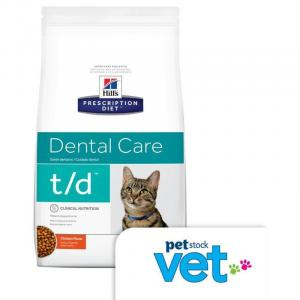Dry Cat Food (Vet Diet)